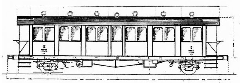 Typenskizze des Speisewagens C 5820 «Thurgauer Stube»
